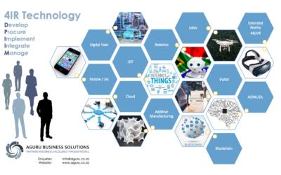 Advert: DPIIm 4IR Technologies