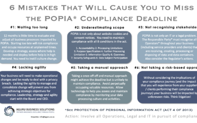 6 Mistakes That Will Cause You to Miss the POPIA Compliance Deadline